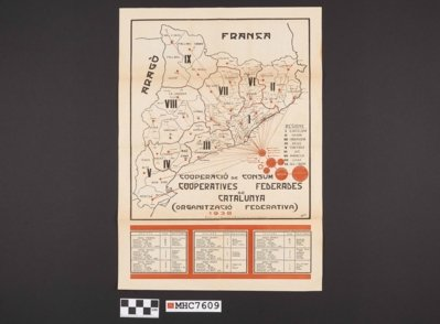 Cooperatives federades de Catalunya (organització federativa)